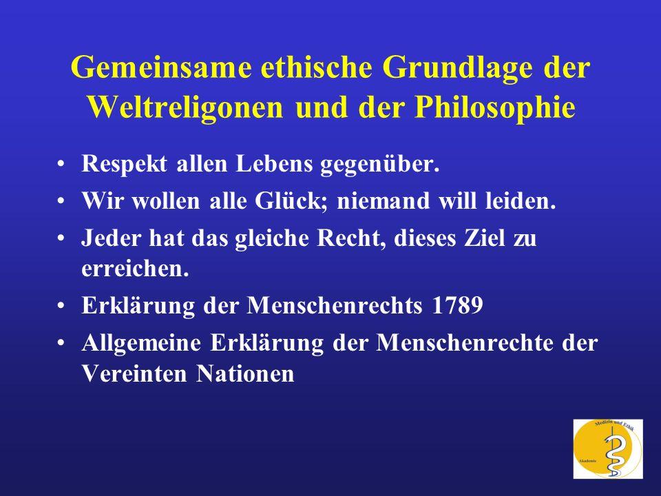 Gemeinsame ethische Grundlage der Weltreligonen und der Philosophie
