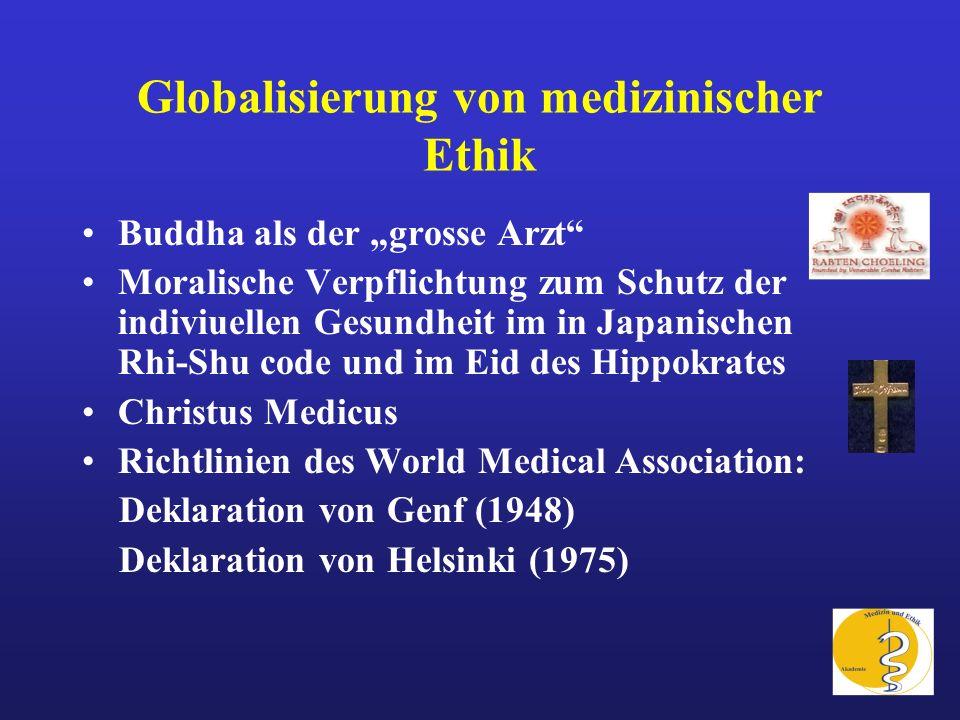 Globalisierung von medizinischer Ethik