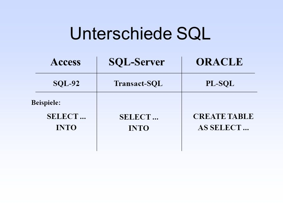 Unterschiede SQL Access SQL-Server ORACLE SQL-92 Transact-SQL PL-SQL