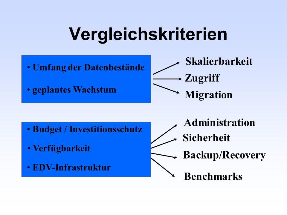 Vergleichskriterien Skalierbarkeit Zugriff Migration Administration