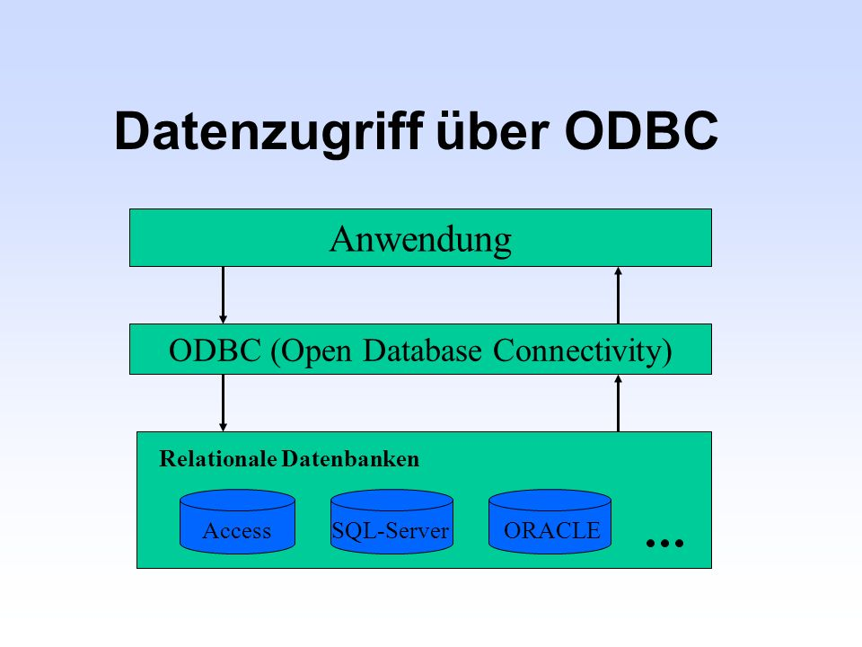 Datenzugriff über ODBC