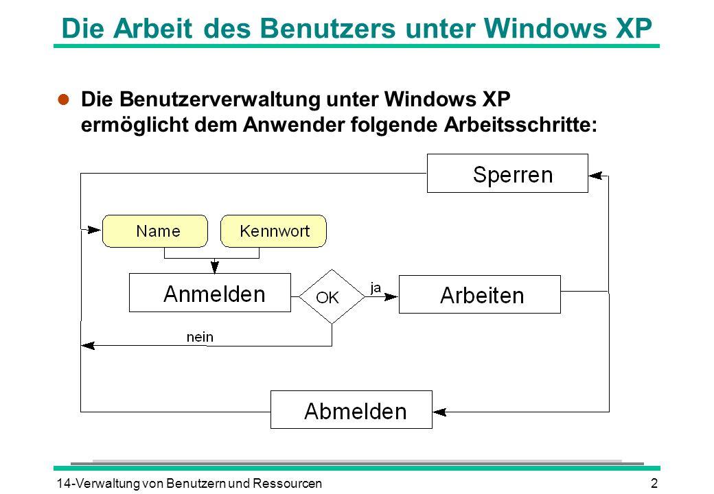 Die Arbeit des Benutzers unter Windows XP
