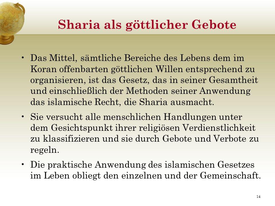 Sharia als göttlicher Gebote