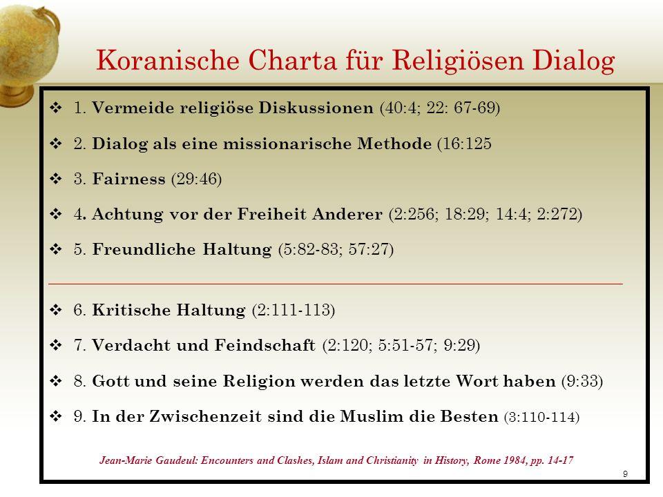 Koranische Charta für Religiösen Dialog