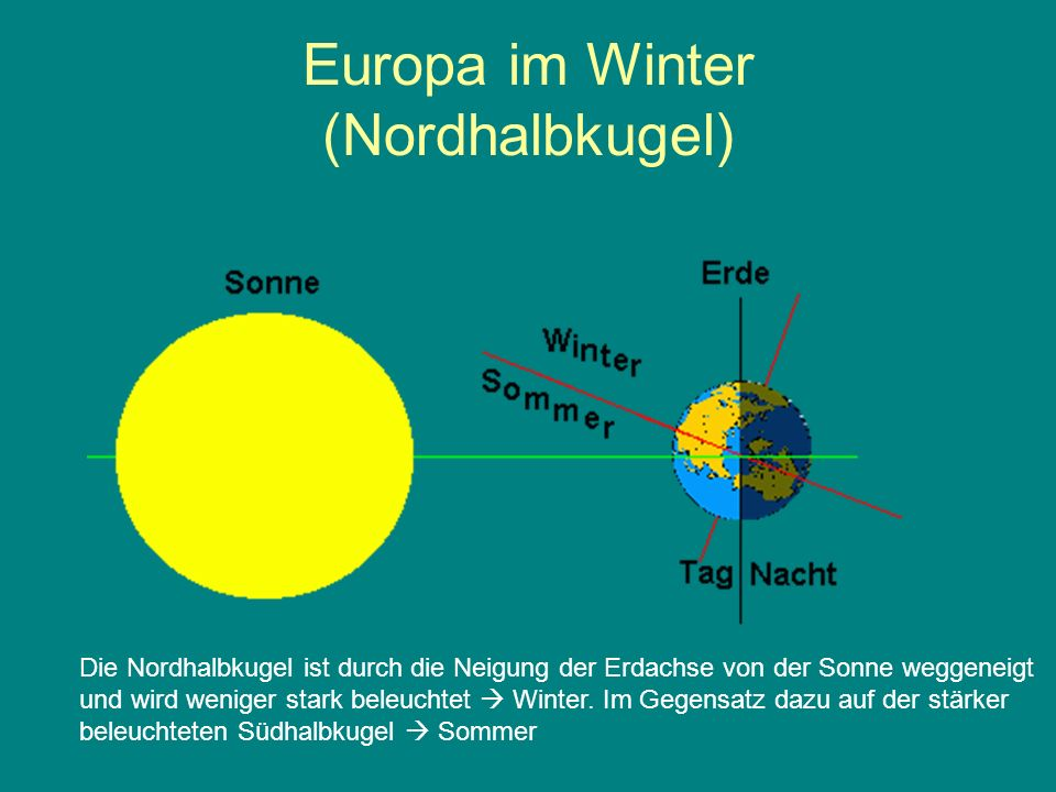 Europa im Winter (Nordhalbkugel)