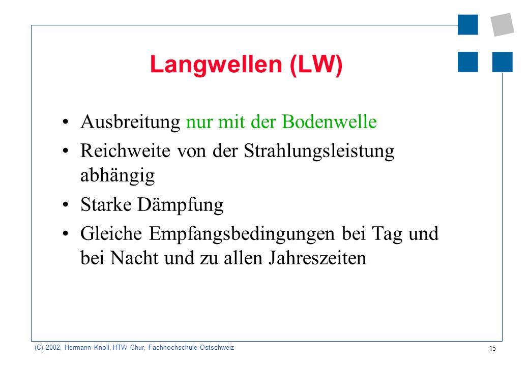 Langwellen (LW) Ausbreitung nur mit der Bodenwelle
