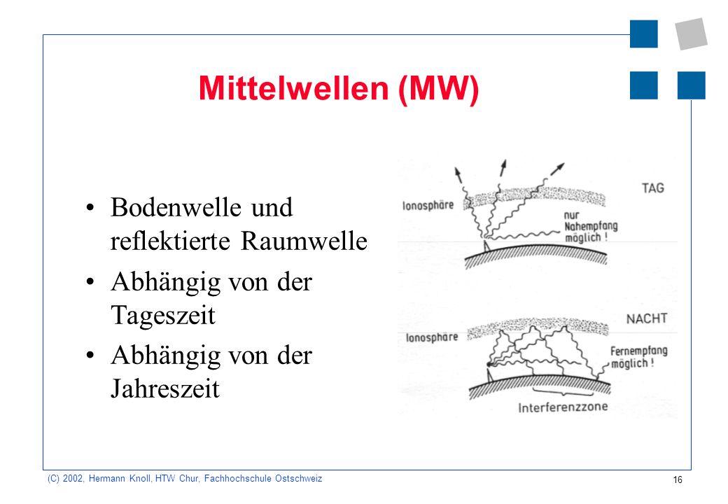 Mittelwellen (MW) Bodenwelle und reflektierte Raumwelle