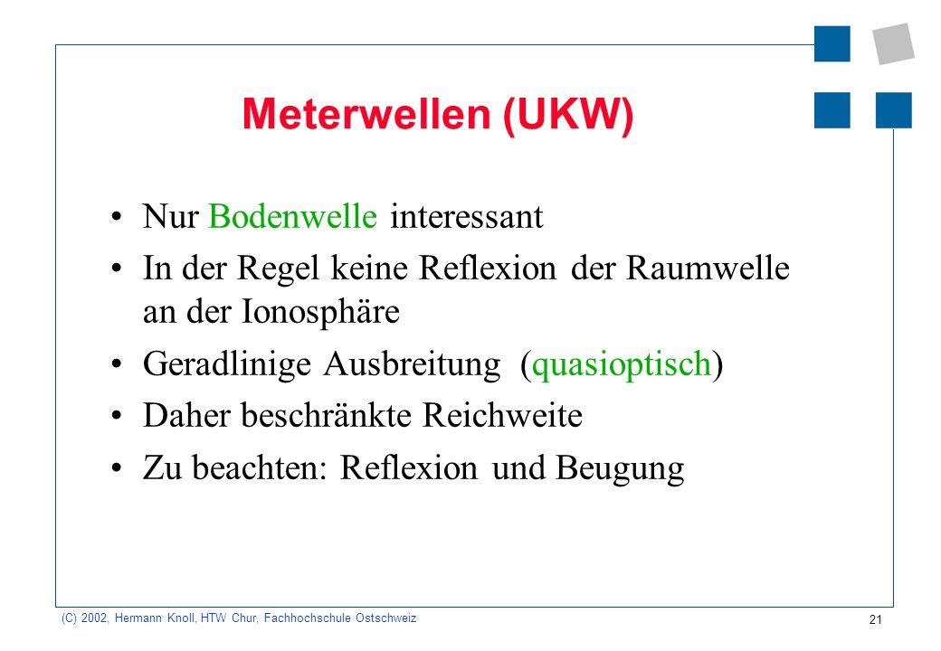 Meterwellen (UKW) Nur Bodenwelle interessant