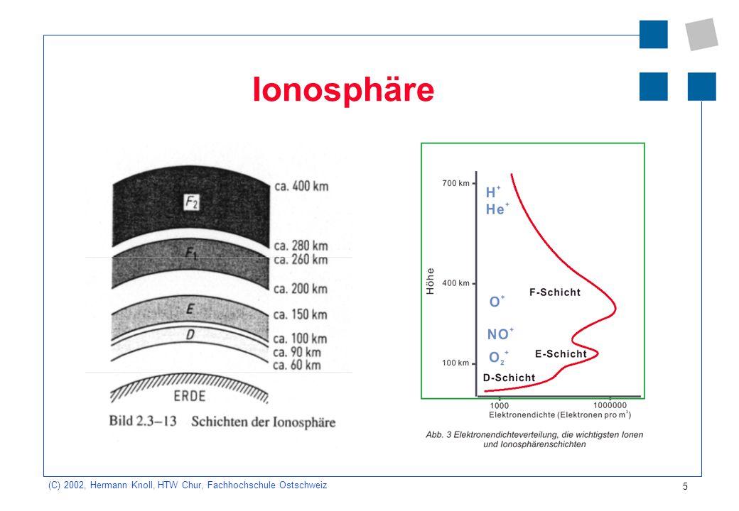 Ionosphäre