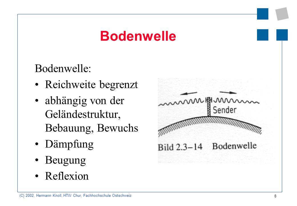 Bodenwelle Bodenwelle: Reichweite begrenzt