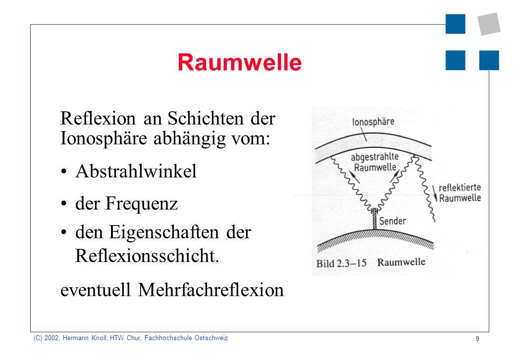 Raumwelle Reflexion an Schichten der Ionosphäre abhängig vom: