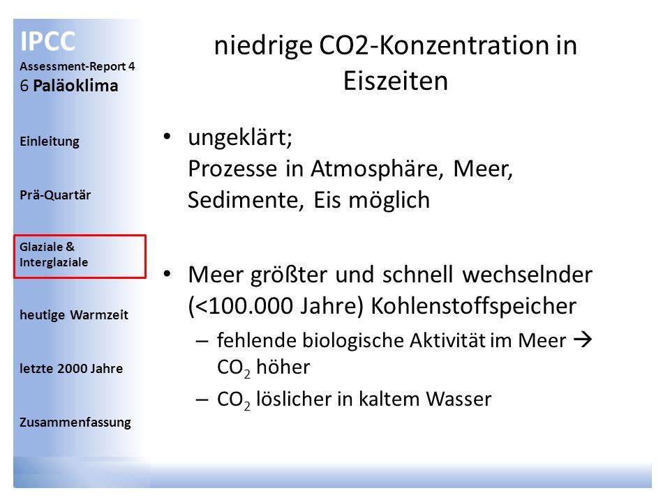 niedrige CO2-Konzentration in Eiszeiten