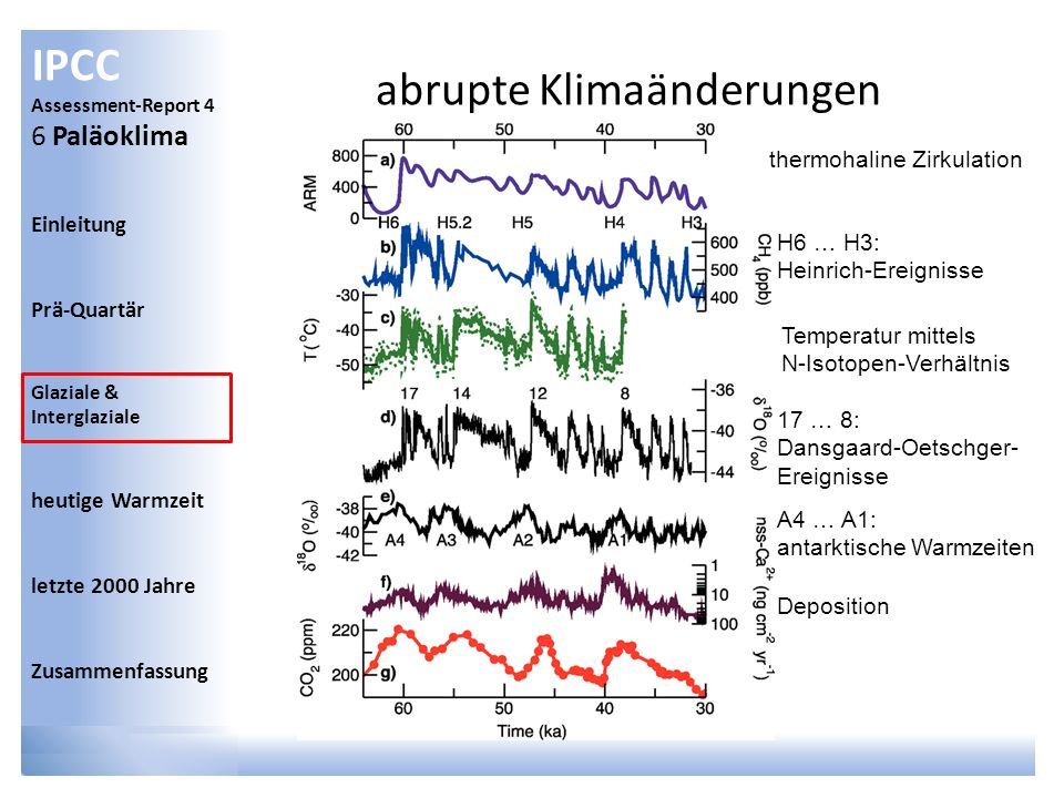 abrupte Klimaänderungen