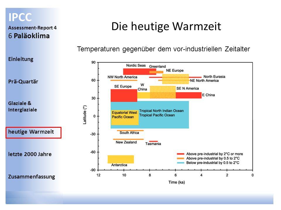 Die heutige Warmzeit Temperaturen gegenüber dem vor-industriellen Zeitalter