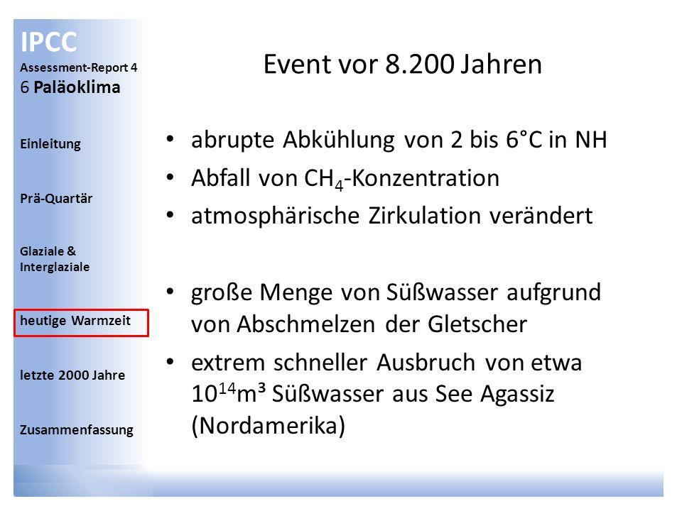 Event vor 8.200 Jahren abrupte Abkühlung von 2 bis 6°C in NH