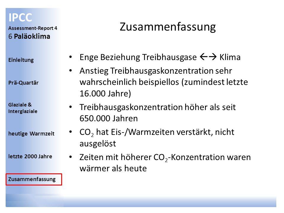 Zusammenfassung Enge Beziehung Treibhausgase  Klima