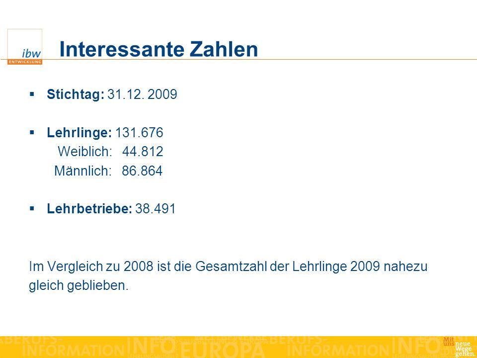 Interessante Zahlen Stichtag: 31.12. 2009 Lehrlinge: 131.676