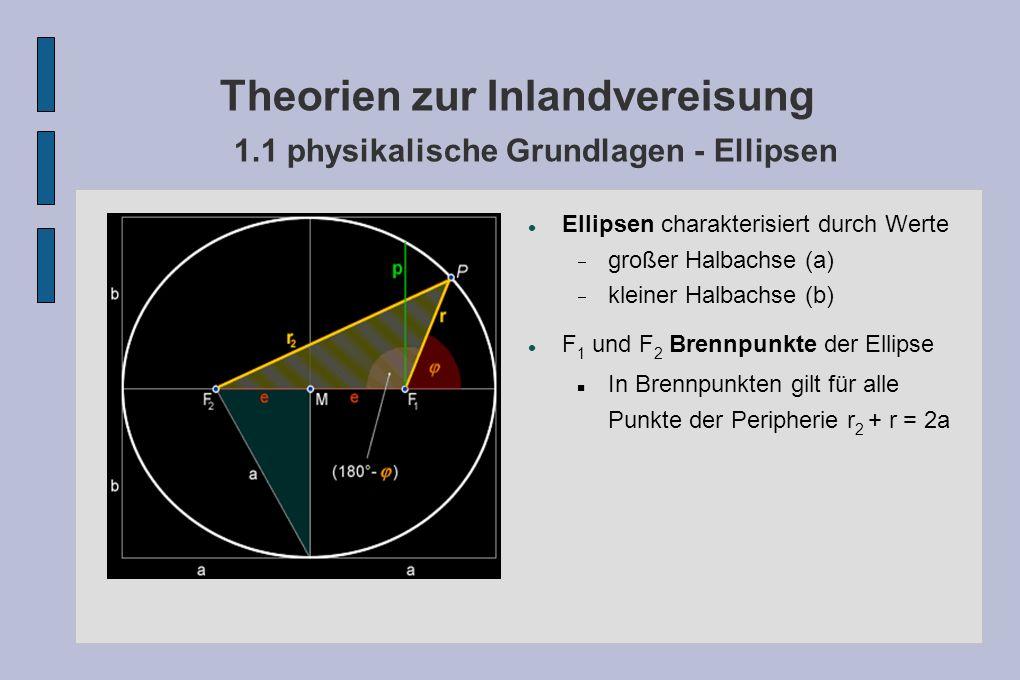 Theorien zur Inlandvereisung 1.1 physikalische Grundlagen - Ellipsen