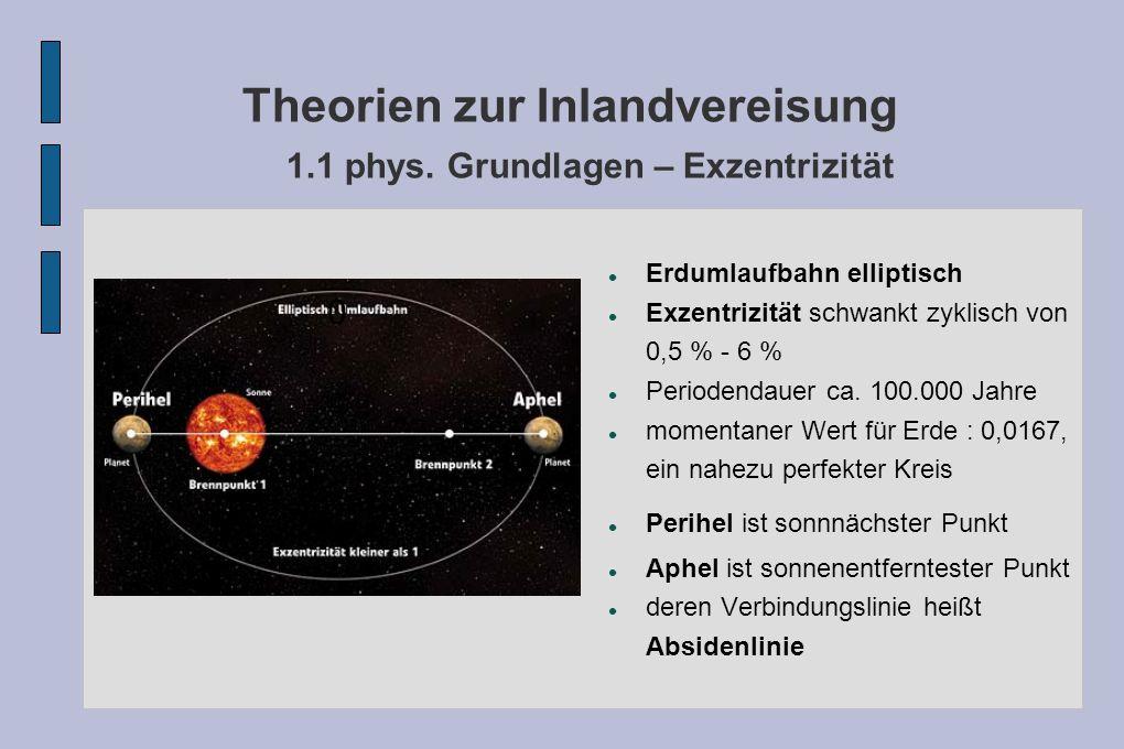 Theorien zur Inlandvereisung 1.1 phys. Grundlagen – Exzentrizität
