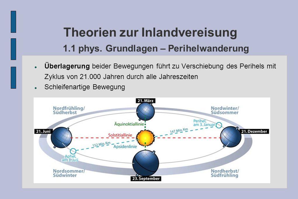 Theorien zur Inlandvereisung 1.1 phys. Grundlagen – Perihelwanderung
