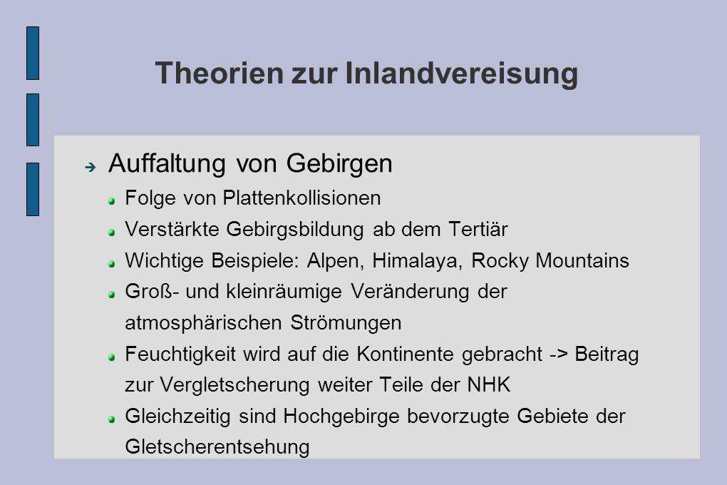 Theorien zur Inlandvereisung