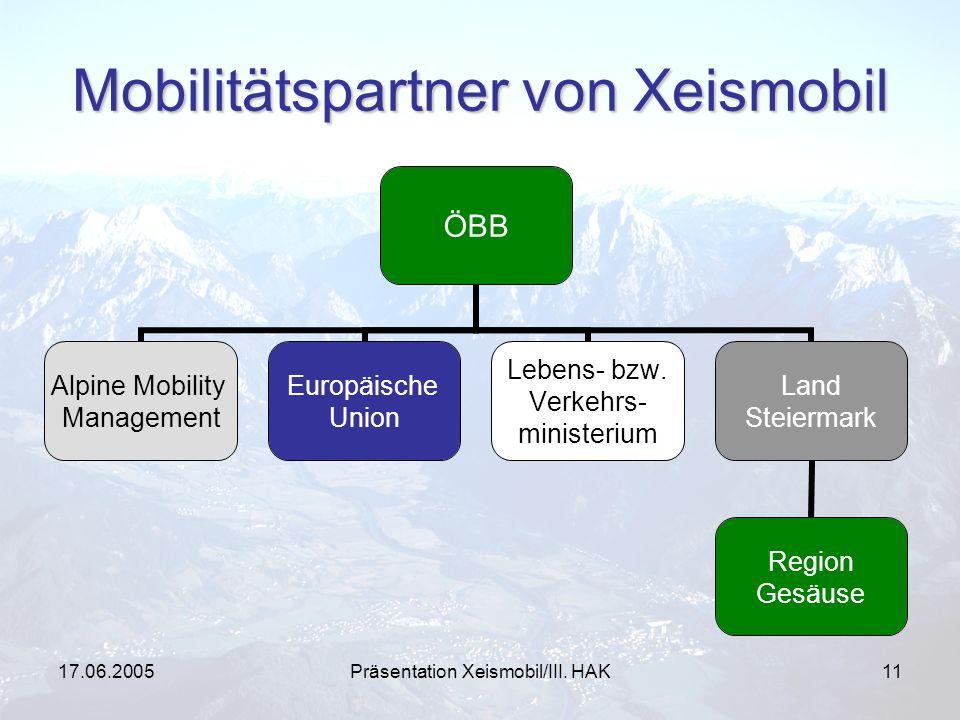 Mobilitätspartner von Xeismobil