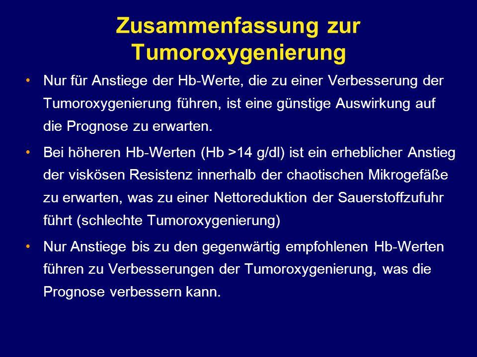 Zusammenfassung zur Tumoroxygenierung