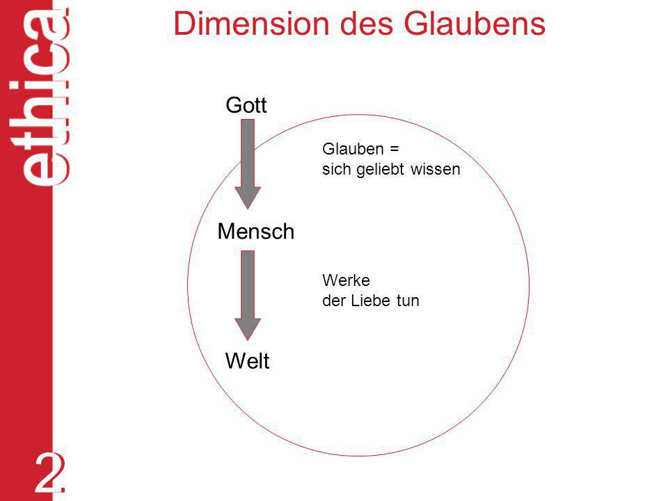 Dimension des Glaubens