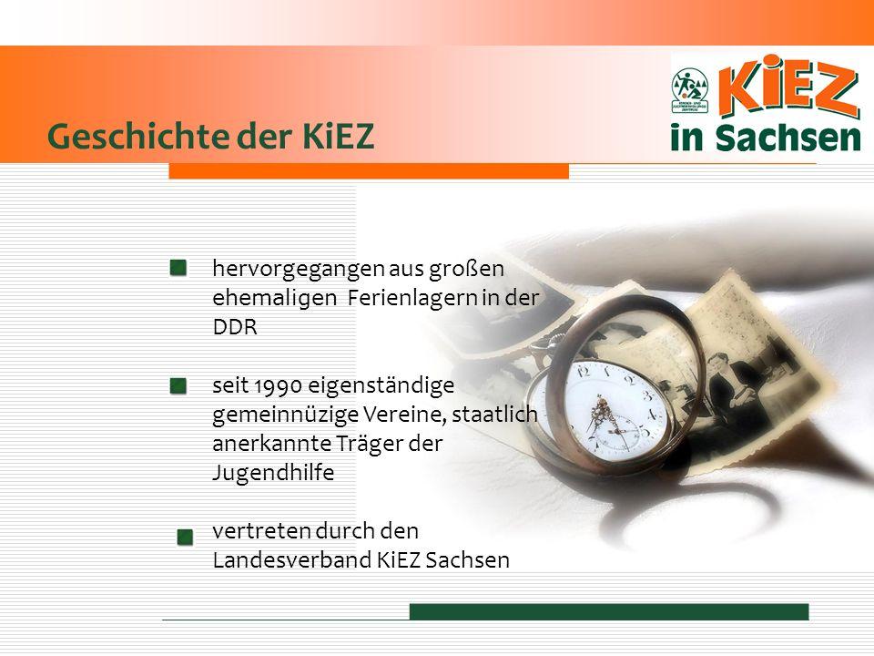 Geschichte der KiEZ hervorgegangen aus großen ehemaligen Ferienlagern in der DDR. seit 1990 eigenständige.