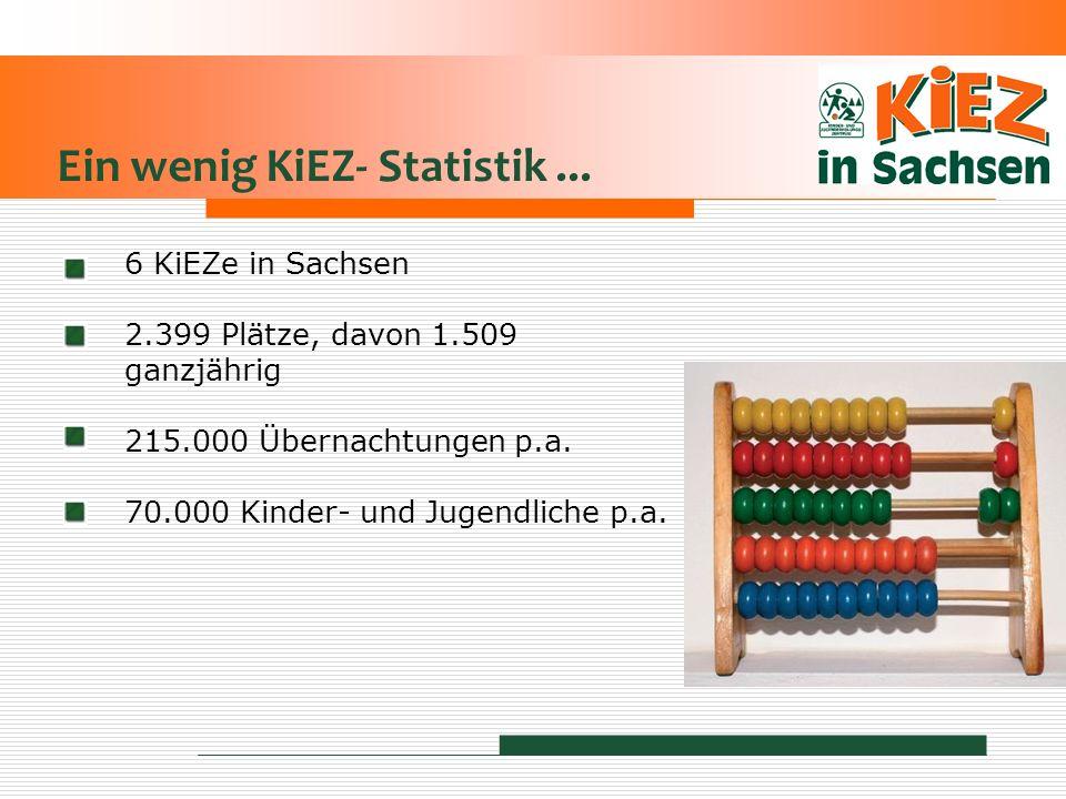 Ein wenig KiEZ- Statistik ...