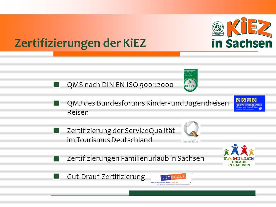 Zertifizierungen der KiEZ