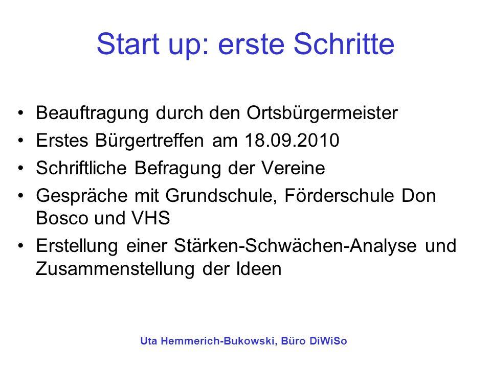 Start up: erste Schritte