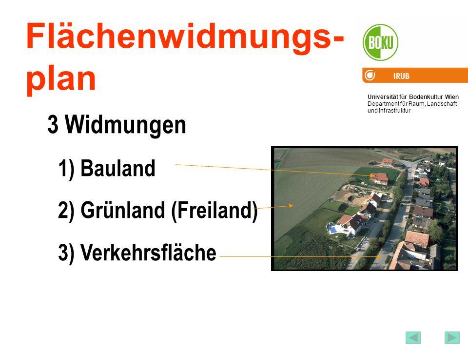 Flächenwidmungs-plan