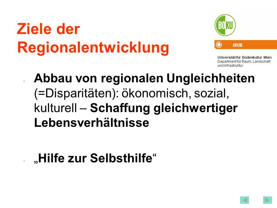 Ziele der Regionalentwicklung