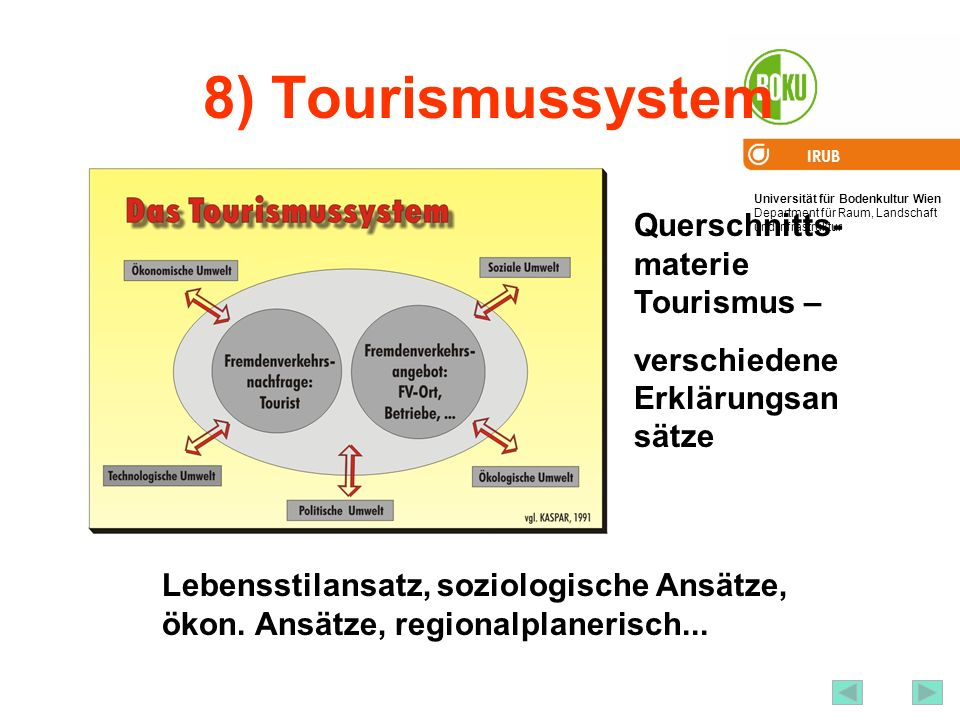 8) Tourismussystem Querschnitts-materie Tourismus –