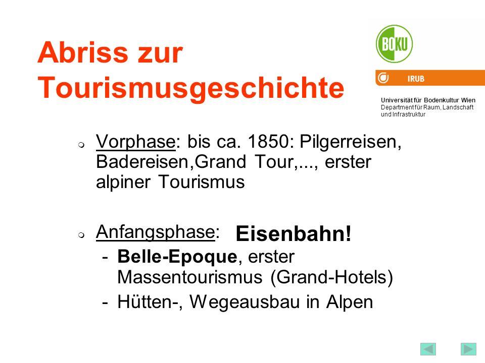 Abriss zur Tourismusgeschichte