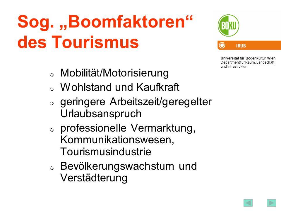 """Sog. """"Boomfaktoren des Tourismus"""