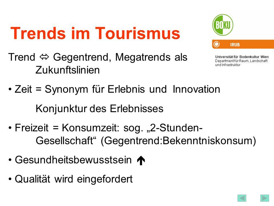 Trends im Tourismus Trend  Gegentrend, Megatrends als Zukunftslinien