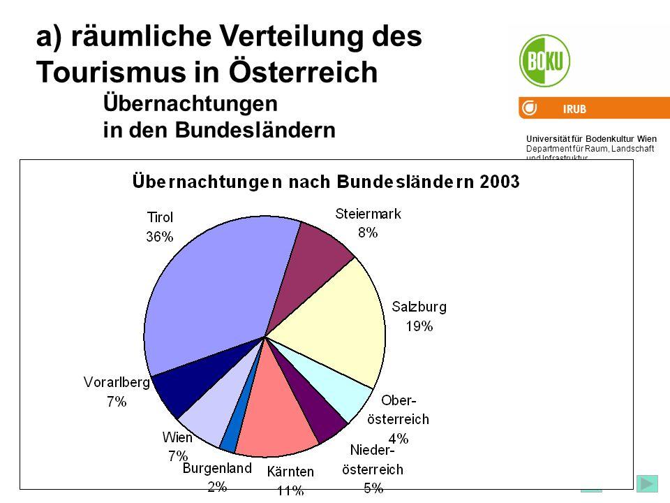 a) räumliche Verteilung des Tourismus in Österreich