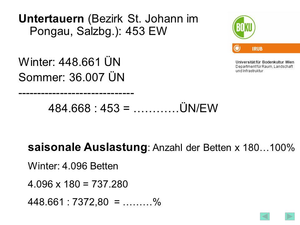 Untertauern (Bezirk St. Johann im Pongau, Salzbg.): 453 EW