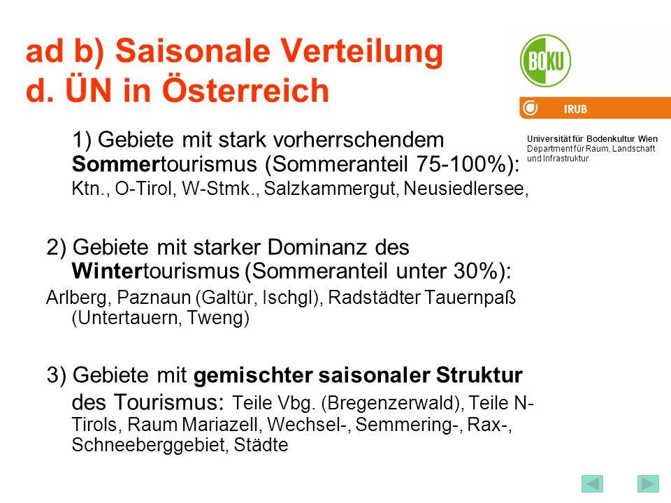 ad b) Saisonale Verteilung d. ÜN in Österreich