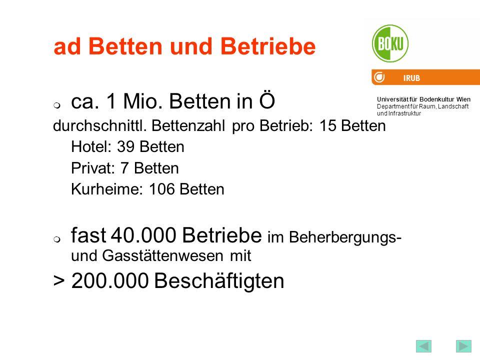 ad Betten und Betriebe ca. 1 Mio. Betten in Ö