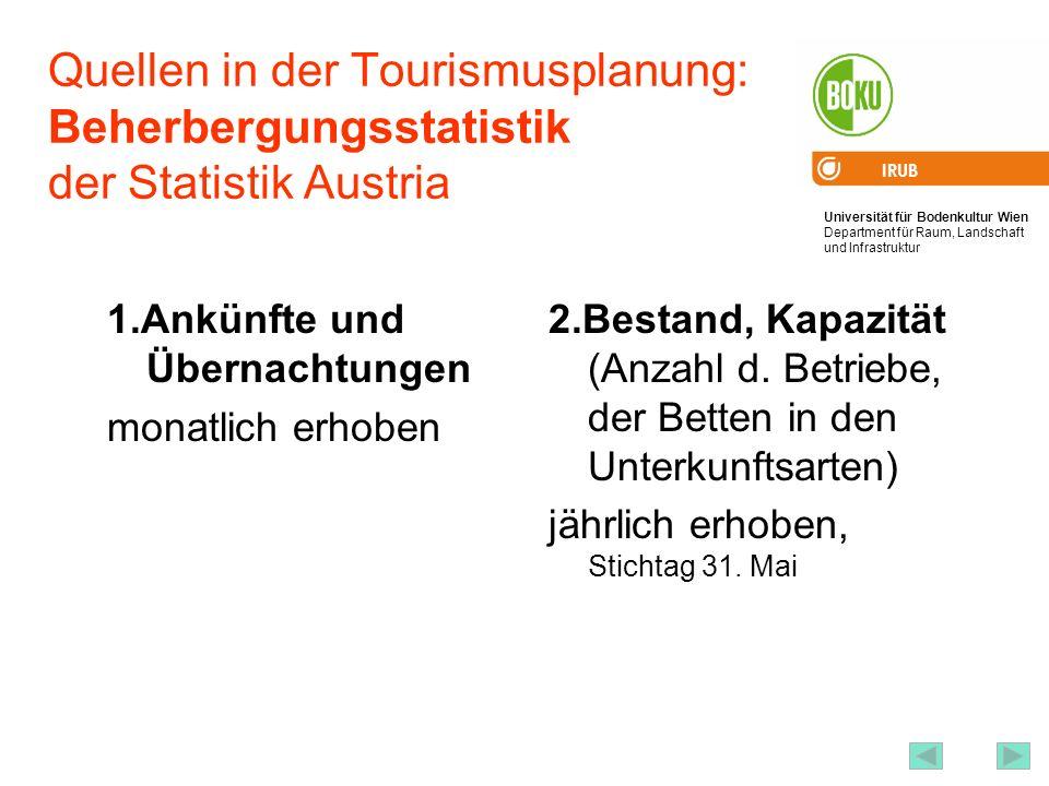 Quellen in der Tourismusplanung: Beherbergungsstatistik der Statistik Austria