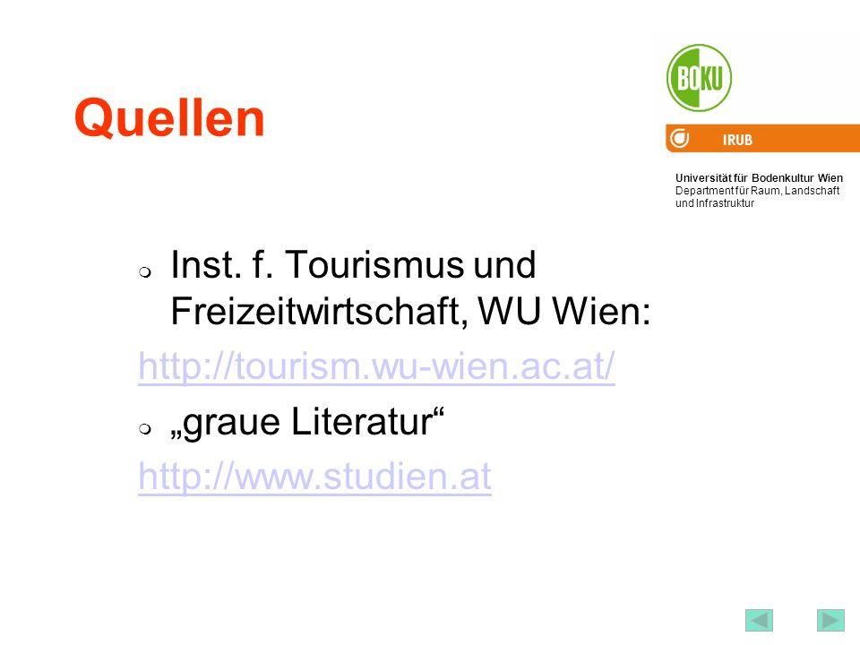 Quellen Inst. f. Tourismus und Freizeitwirtschaft, WU Wien: