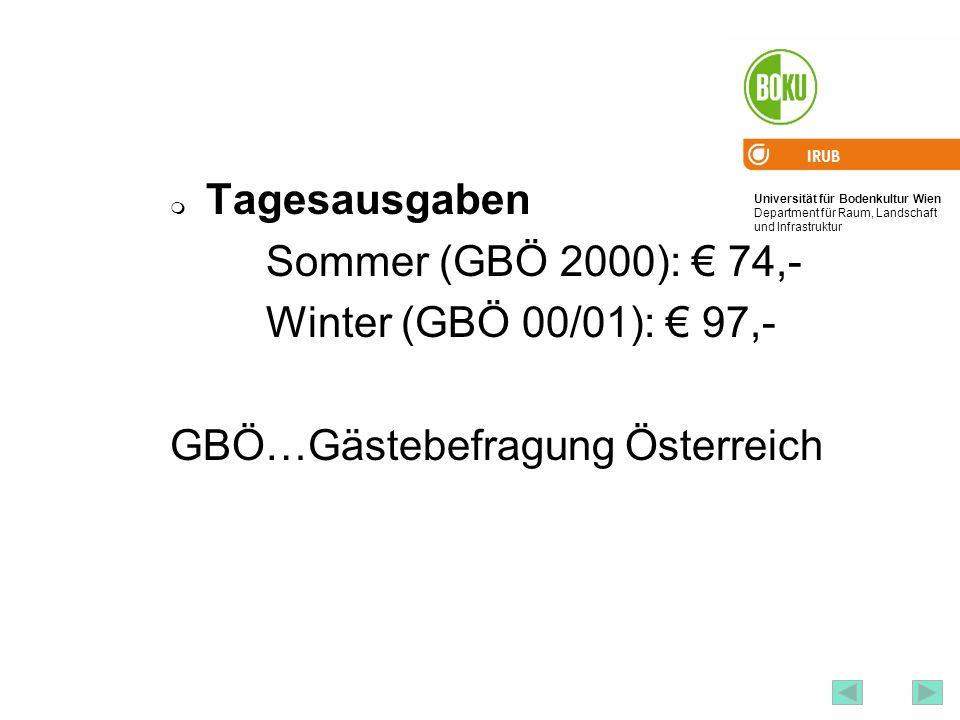 Tagesausgaben Sommer (GBÖ 2000): € 74,- Winter (GBÖ 00/01): € 97,- GBÖ…Gästebefragung Österreich