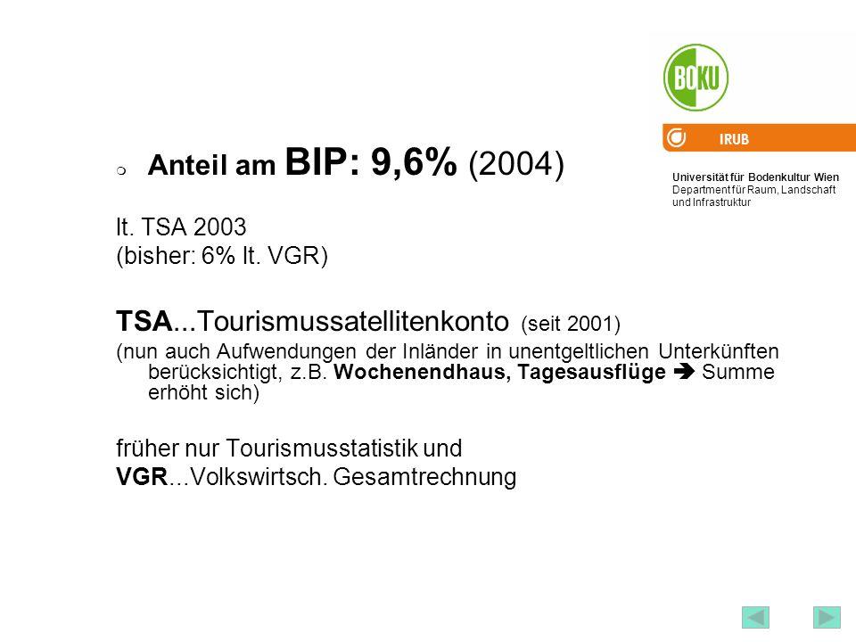 TSA...Tourismussatellitenkonto (seit 2001)