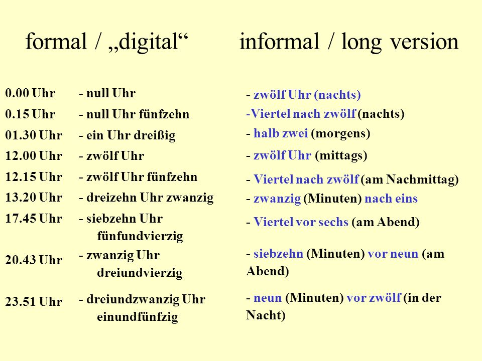 "formal / ""digital informal / long version"
