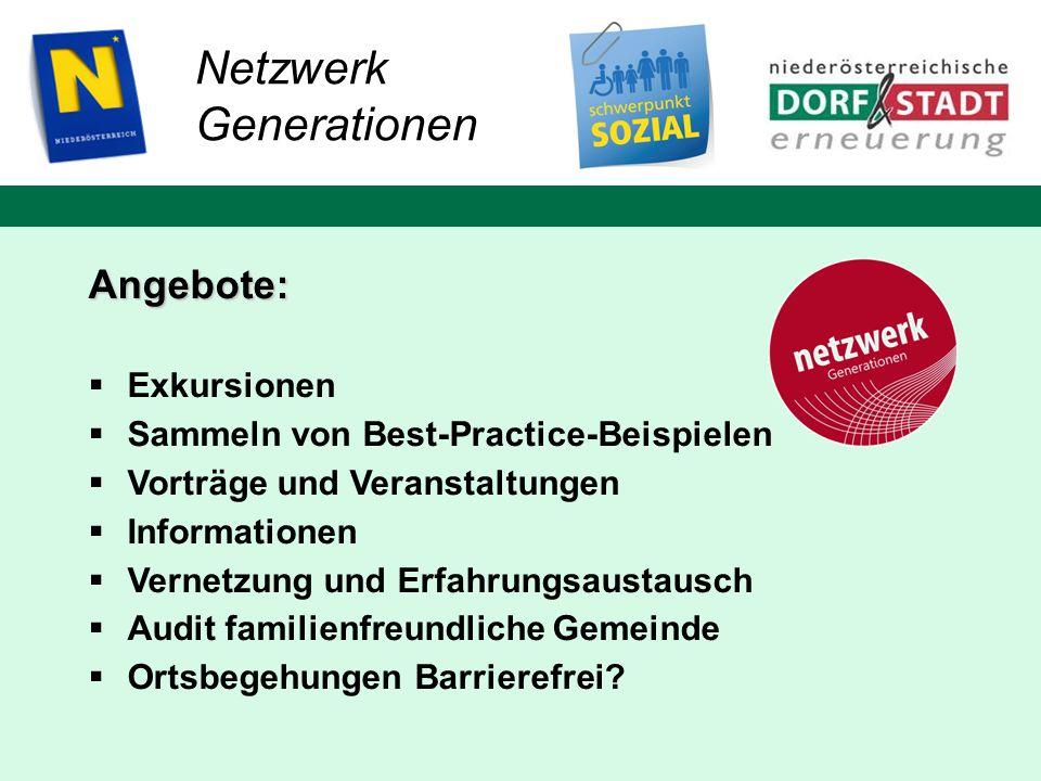 Netzwerk Generationen Angebote: Exkursionen