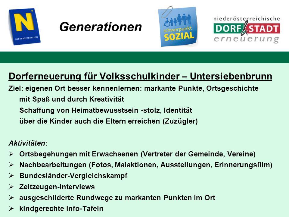 Generationen Dorferneuerung für Volksschulkinder – Untersiebenbrunn