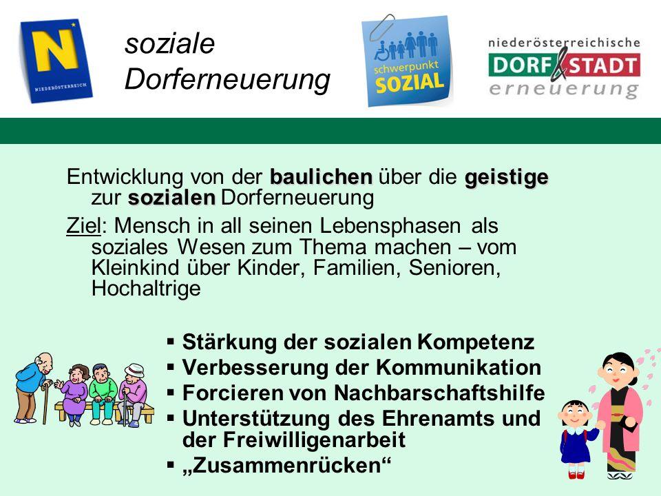 soziale Dorferneuerung